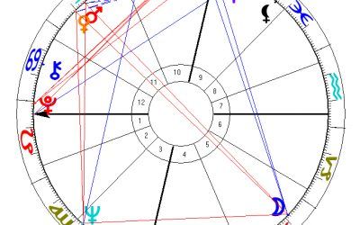 Horoskop Al Pacina