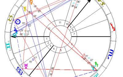 Horoskop Tonyho Blaira