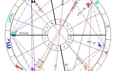 Horoskop Christiana Diora