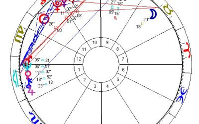 Horoskop Billa Clintona