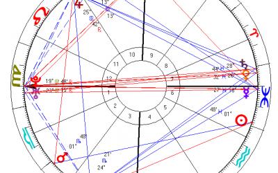 Horoskop Kurta Cobaina