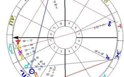 Horoskop Leonarda DiCapria